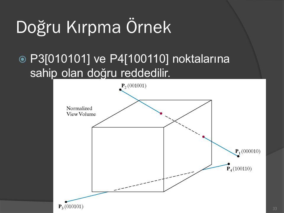 Doğru Kırpma Örnek P3[010101] ve P4[100110] noktalarına sahip olan doğru reddedilir.